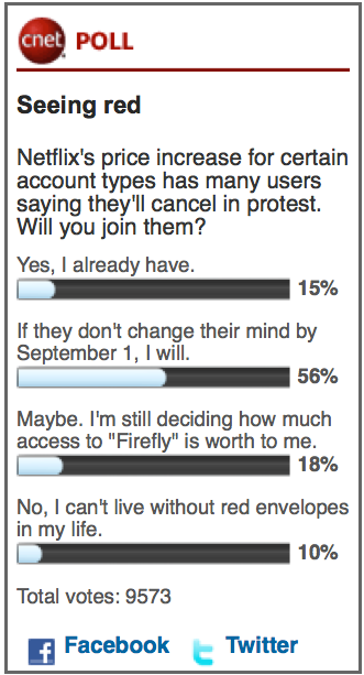 Firefly mentioned in poll